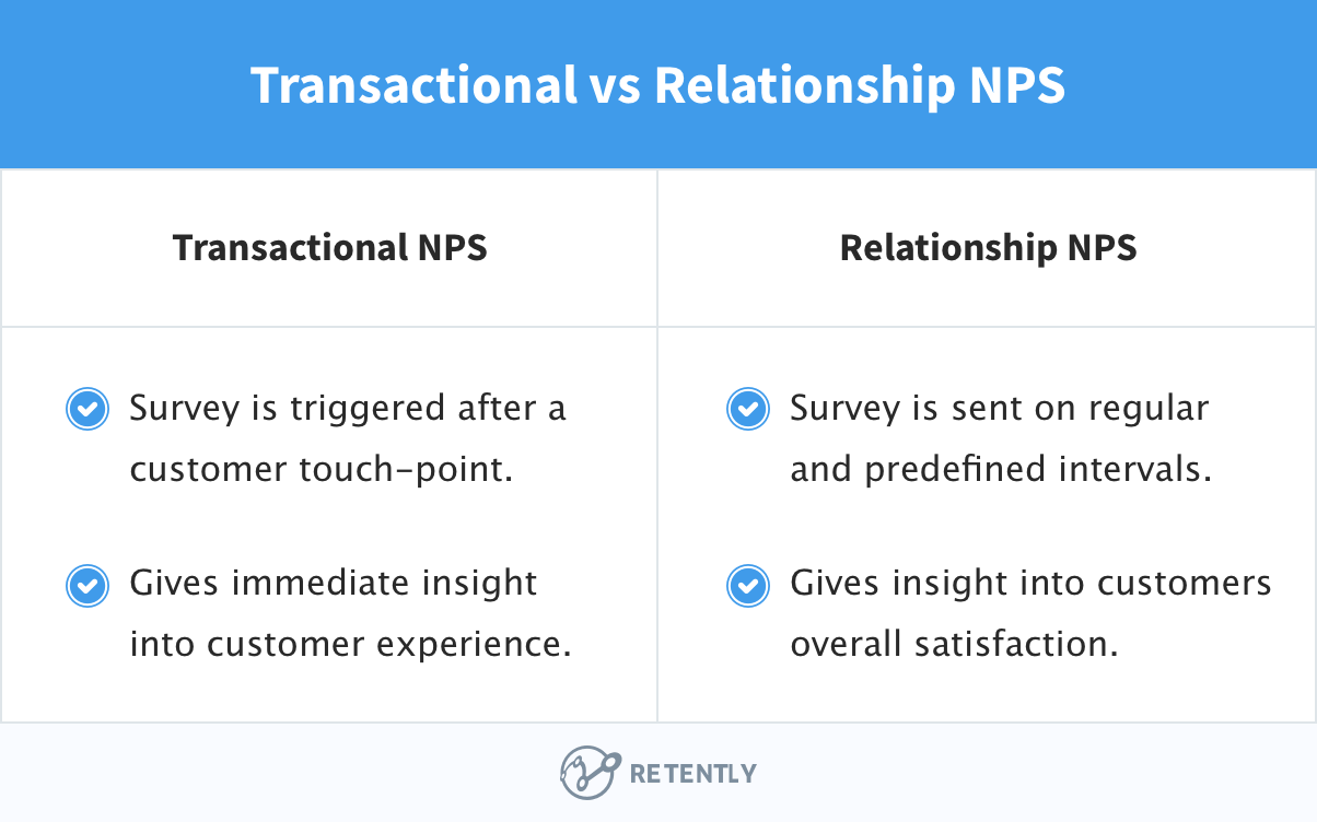 Transactional vs relationship NPS